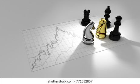 Chess horse 3D illustration candlestick graph stock market gold stock exchange graph and financial investor money background investment and money chart indicator copy space minimal concept