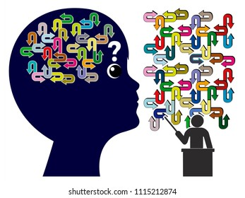 Child getting confused by teacher. Confusion helps children to learn at school or at home.