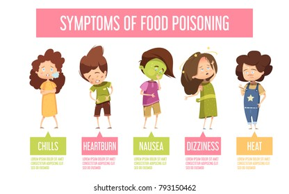 Children food poisoning signs and symptoms retro cartoon infographic poster with nausea vomiting diarrhea fever  illustration