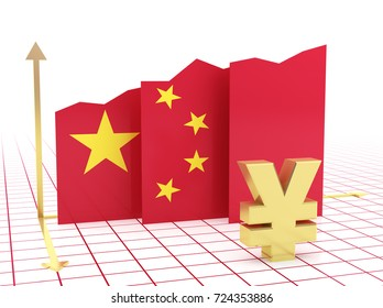 China economy growth bar graph with flag and currency symbol.