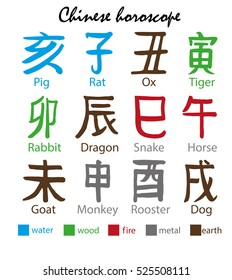 Chinese horoscope letters.Hand drawing vector.Zodiac icon,Earthly  Branches elements. Pig,Rat,Ox,Tiger,Rabbit,Dragon,Snake,Horse,Goat,Monkey,Rooster,Dog.Feng Shui,BAZI symbol.East Mysticism,religion