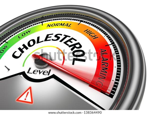 koncepční metr úrovně cholesterolu, izolovaný na bílém pozadí