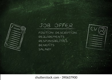choose the offers to apply for: list of elements of a job offer next to a degree and cv