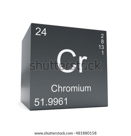 Chromium Chemical Element Symbol Periodic Table Stock Illustration