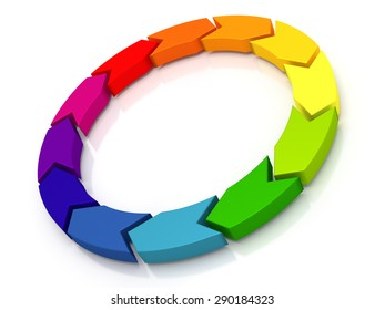 Circle of arrows - A circle containing 12 colored arrows isolated from a white background