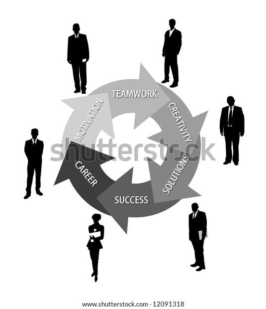 circle - way to success