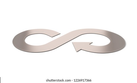 Circular economy concept. Grey metal roller and arrow infinity recycling symbol, isolated on white background, 3D illustration.