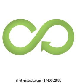 Symbol für Kreislaufwirtschaft. Symbol für nachhaltige Entwicklung und verantwortungsbewussten Konsum. Umweltfreundliches Konzept. Unendliches Pfeil-Recyclingzeichen.