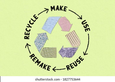 Circular Economy Textiles, make, use, reuse, remake, recycle with eco clothes recycle icon sustainable fashion concept