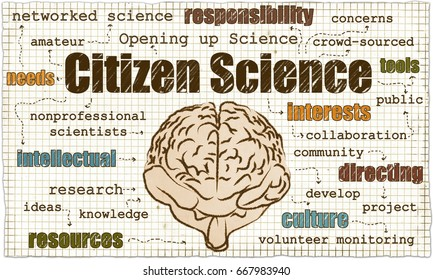 Citizen Science Images, Stock Photos & Vectors | Shutterstock