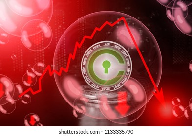 CIVIC (CVC) in a soap bubble. Risks and dangers of investing to civic. Collapse of the exchange rate. Unstable concept