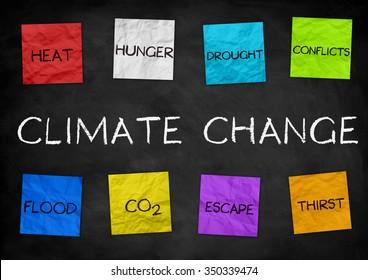 Climate Change - illustration background