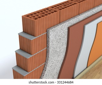 closeup view of cross-section of a wall. All the layers are visible. thermal insulation (3d render)