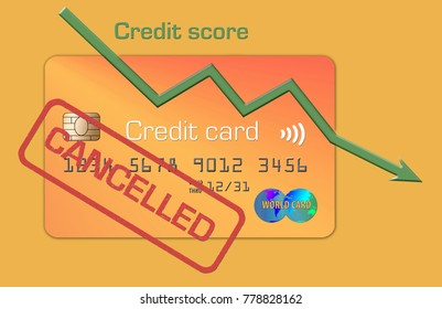 Closing a credit card account can cause a drop in your credit score. This is a 3-D illustration about that idea.