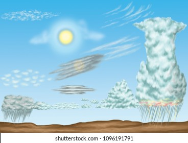 cloud, cloud types,  list of cloud types, saturation of the air, dew point, moisture, watercourse, hydrological cycle in nature, nephology science, meteorology, hydrology, geography