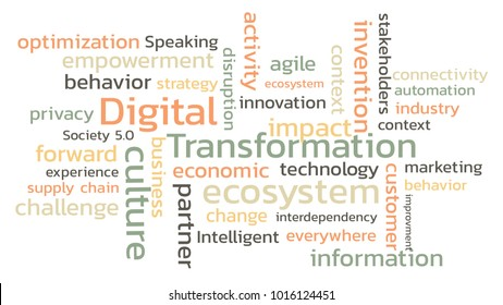 Cloud word of digital transformation