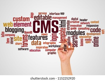 CMS (content management system) word cloud and hand with marker concept on gradient background.