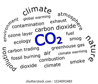 CO2 emission Wordcloud, Carbon dioxide - illustration