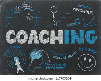 COACHING concept graphic notes on chalkboard