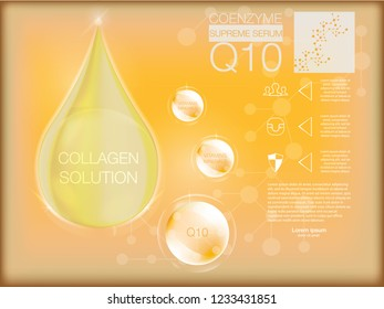 Collagen on abstract background, supreme collagen oil drop, cosmetics solution, illustration. Coenzyme Q10. Cosmetic ads template.