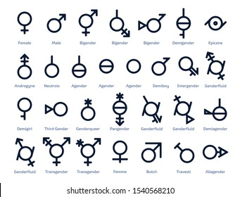 Collection of gender icons or signs for sexual freedom and equality in modern society. 29 symbols for pride month or any sexual diversity rights movement
