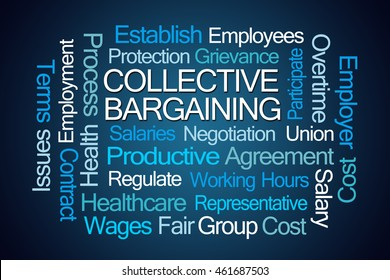Collective Bargaining Word Cloud on Blue Background