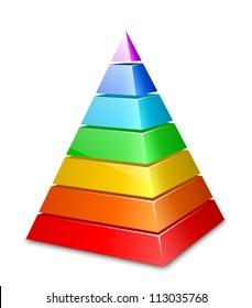 Color layered pyramid