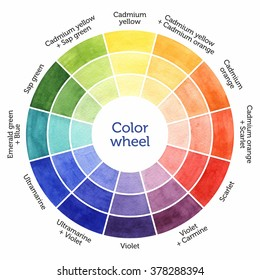 Color mixing chart for watercolor painting. Primary colors.