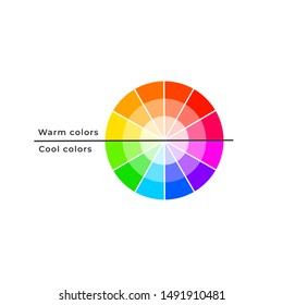 Color wheel divided by warm and cool colour temperature properties