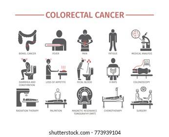 Colorectal Cancer Symptoms. Diagnostics. Flat icons set. Signs for web graphics.