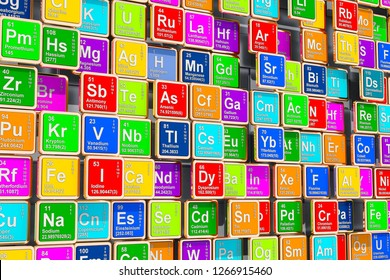 Colored Periodic Table of the Elements, 3D rendering