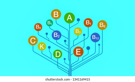 colorful, stylized tree with vitamins name, cartoon style