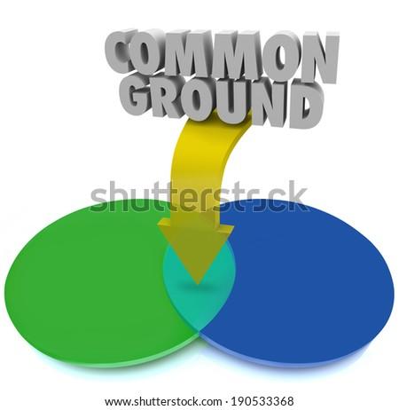 Common Ground Words Venn Diagram Shared Stock Illustration 190533368
