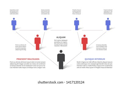 Company hierarchy 3d chart, business organization structure with people pictograms. Flowchart tree, workflow map infographic. Illustration of structure company, connection teamwork