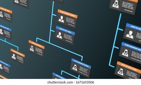Organigramm der Gesellschaft mit Mitarbeiterabzeichen (3D-Darstellung)