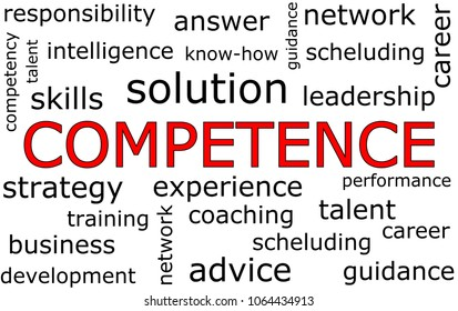 Competence wordcloud - illustration