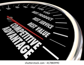 Competitive Advantage Better Product Price Service Speedometer 3d Illustration