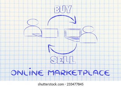 computer users buying and selling items online, concept of internet marketplace