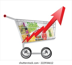 Concept. Basket with goods inside, a red sign with a chart indicate increase the prices food