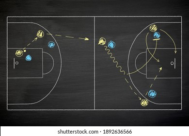 Concept of basketball tactics and play strategy