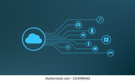 concept of cloud computing, network of devices and services