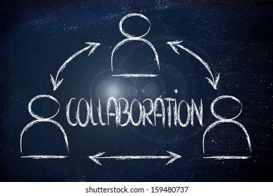concept of collaboration, design with group of colleagues interacting