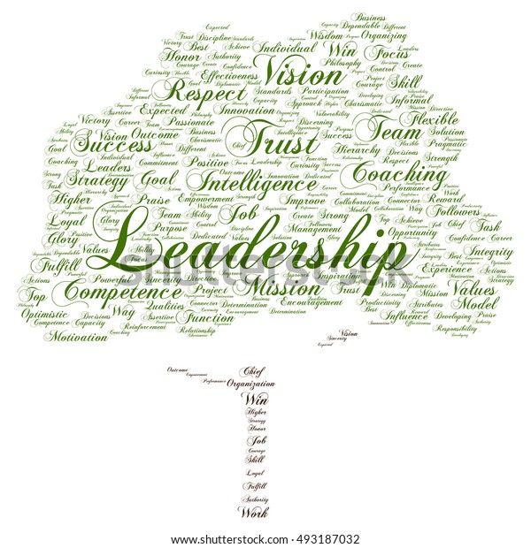 Concept or conceptual business leadership or management tree word cloud isolated on background metaphor to strategy, success, achievement, responsibility, authority, intelligence or competence