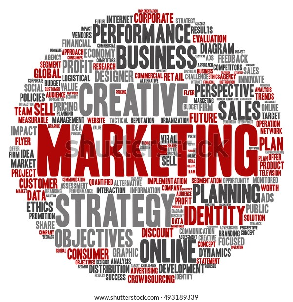 Concept or conceptual business marketing circle word cloud isolated on background  metaphor to advertising, strategy, promotion, branding, value, performance, planning, challenge or development