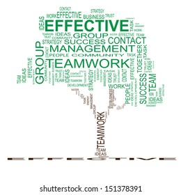 Concept or conceptual green text word cloud or tagcloud isolated on white background,metaphor for business,team,teamwork,management,effective,success,communication,company, cooperation,group or symbol