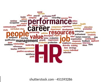 Concept conceptual hr or human resources management abstract word cloud isolated on background, metaphor to workplace, development, career, success, hiring, competence, goal, corporate or job