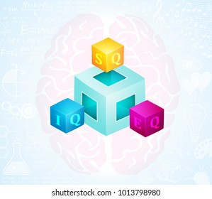Concept of Emotional Intelligence (EQ), Spiritual Intelligence (SQ) and Intelligence Quotient (IQ) in their relationship with left and right side of brain.