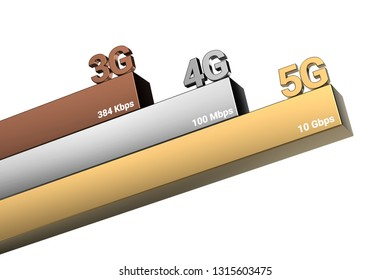 Concept evolution of mobile communication. 5G as the fastest global Internet network. 3D rendering