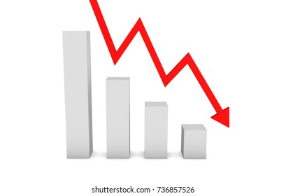 Concept of Failure with a 3d render arrow going down behind a 3d chart isolated on a white background.