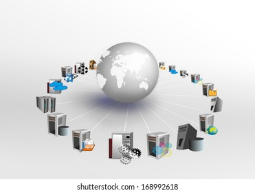 Concept of globalization and connecting various enterprise application across globe for any business need, this also can be represented for SOA, ESB related integrations Hub and spoke